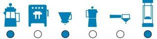 Lund_Sylt_online_shop_Kaffee_Mischung_sylter_kaffeerösterei_empfehlung_anwendung